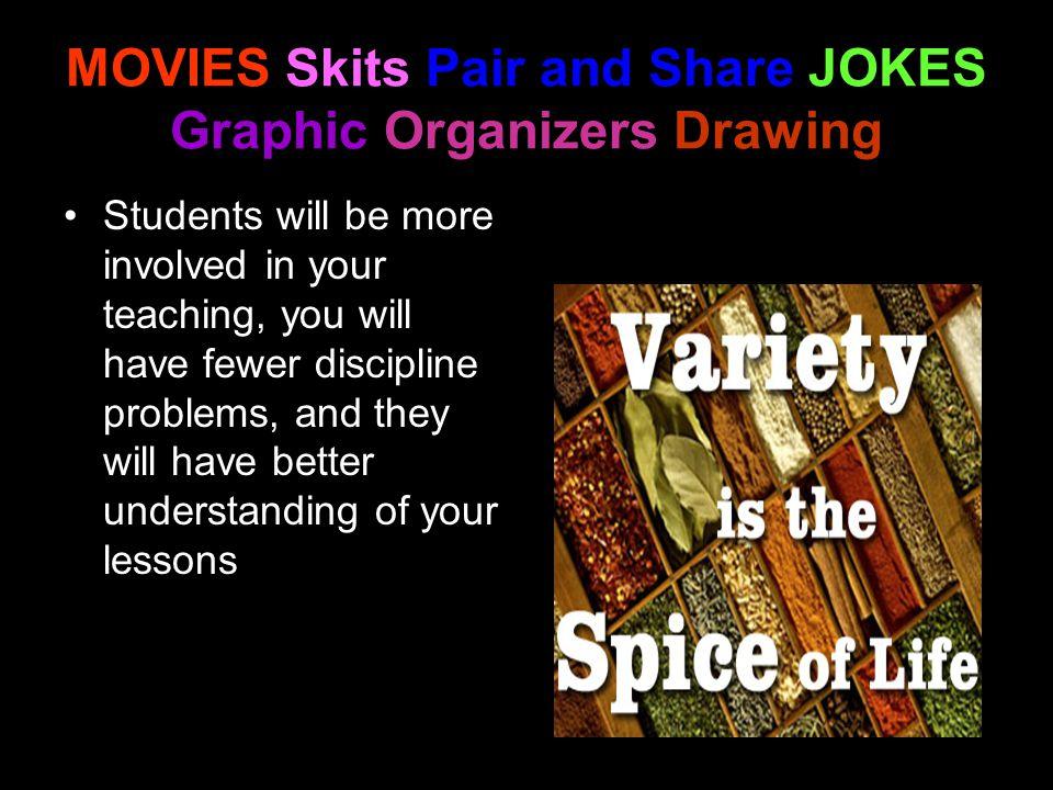 MOVIES Skits Pair and Share JOKES Graphic Organizers Drawing
