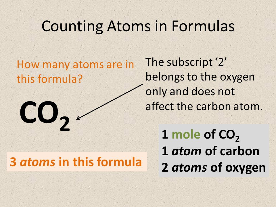 Counting Atoms in Formulas