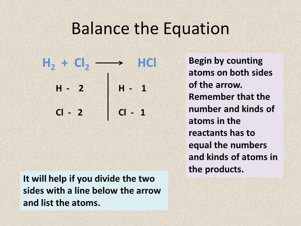 Balance the Equation H2 + Cl2 HCl