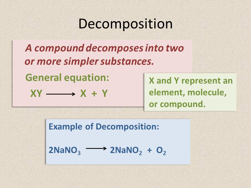 Decomposition A compound decomposes into two or more simpler substances. General equation: XY X + Y.