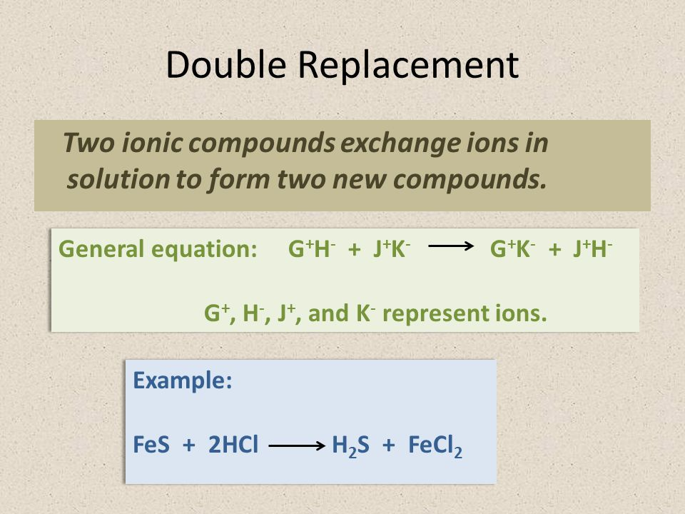 Double Replacement Two ionic compounds exchange ions in solution to form two new compounds.