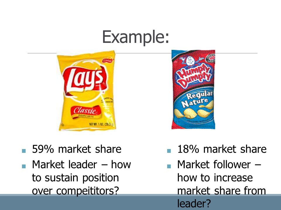 market leader vs market followers