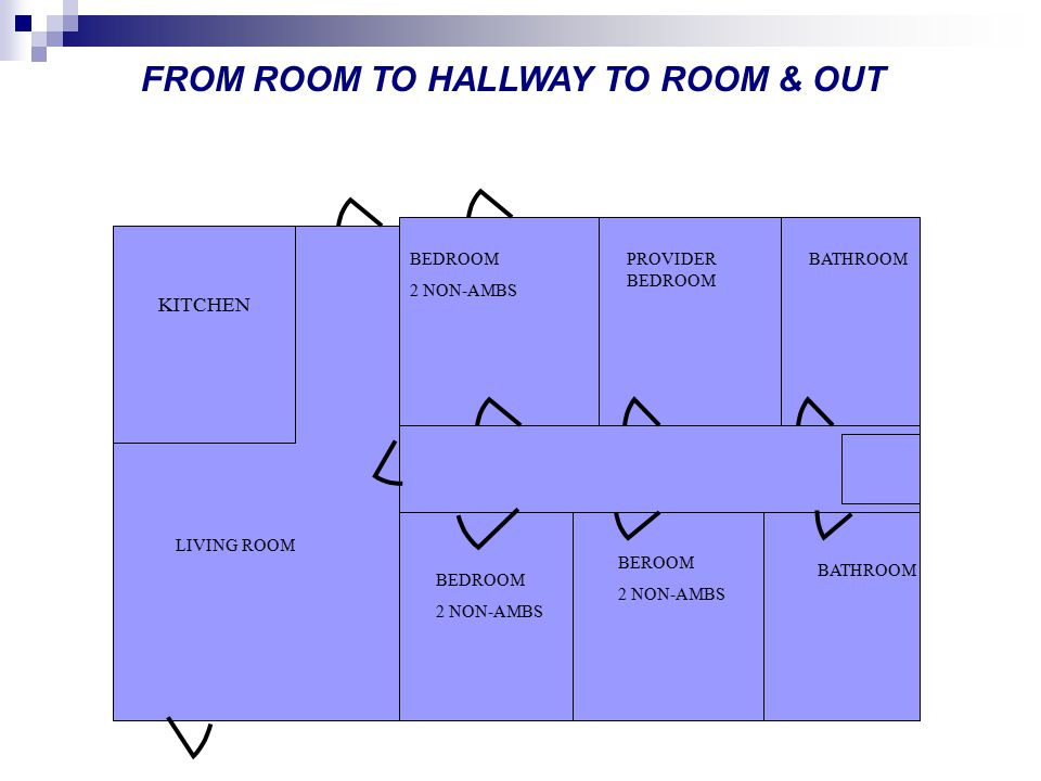 FROM ROOM TO HALLWAY TO ROOM & OUT