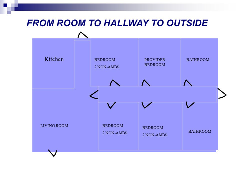 FROM ROOM TO HALLWAY TO OUTSIDE