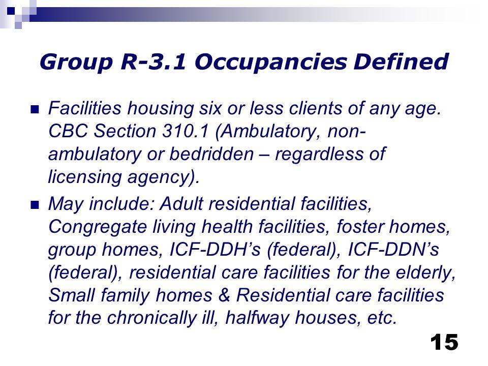 Non Licensed Care Homes