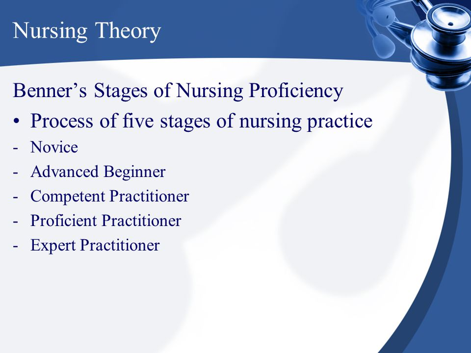 proficiency in nursing Department of veterans affairs proficiency report section a—individual reported the nursing process to systems or processes at the unit/team/work group level.