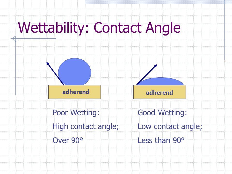 Characteristics Of Materials Ppt Video Online Download