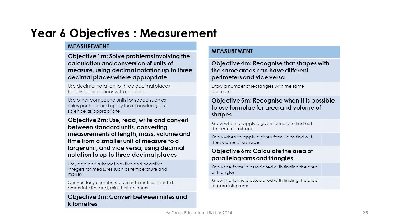 Year 6 Objectives : Measurement Hjzr56tksl Learn How To Calculate The Area