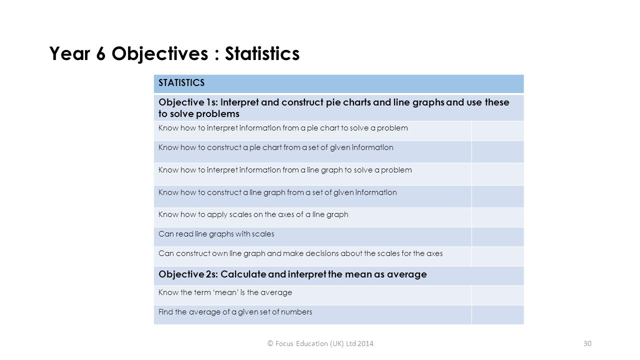 Focus on english year ppt download year 6 objectives statistics nvjuhfo Images