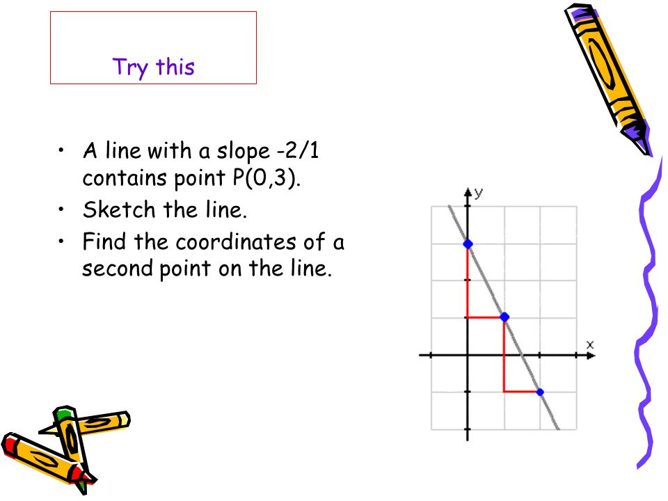 how to draw a 2 slope