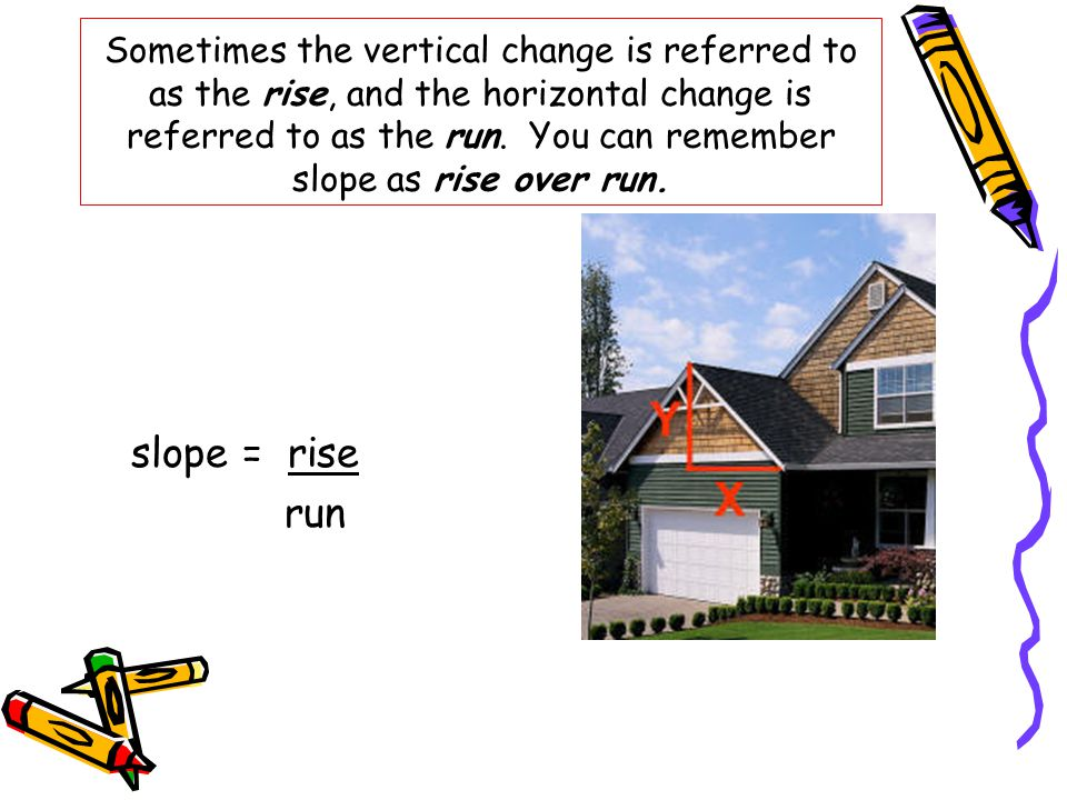 Slope Parallel And Perpendicular Lines Ppt Video Online