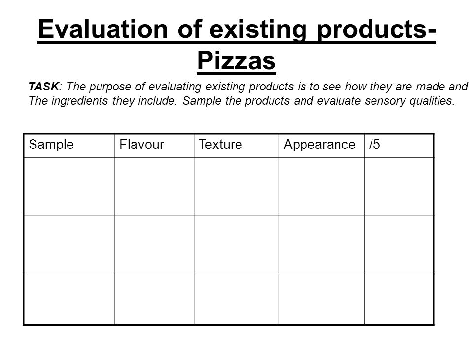 Pizza Product Investigation  Ppt Video Online Download