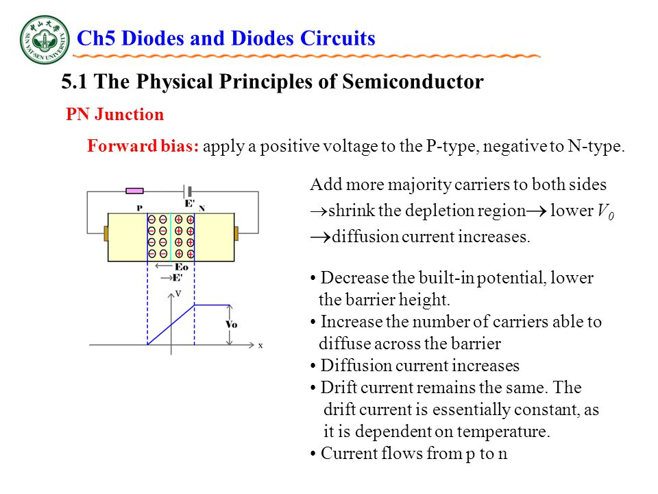 drift and diffusion current pdf