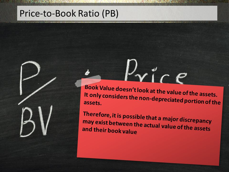 Price-to-Book Ratio (PB)