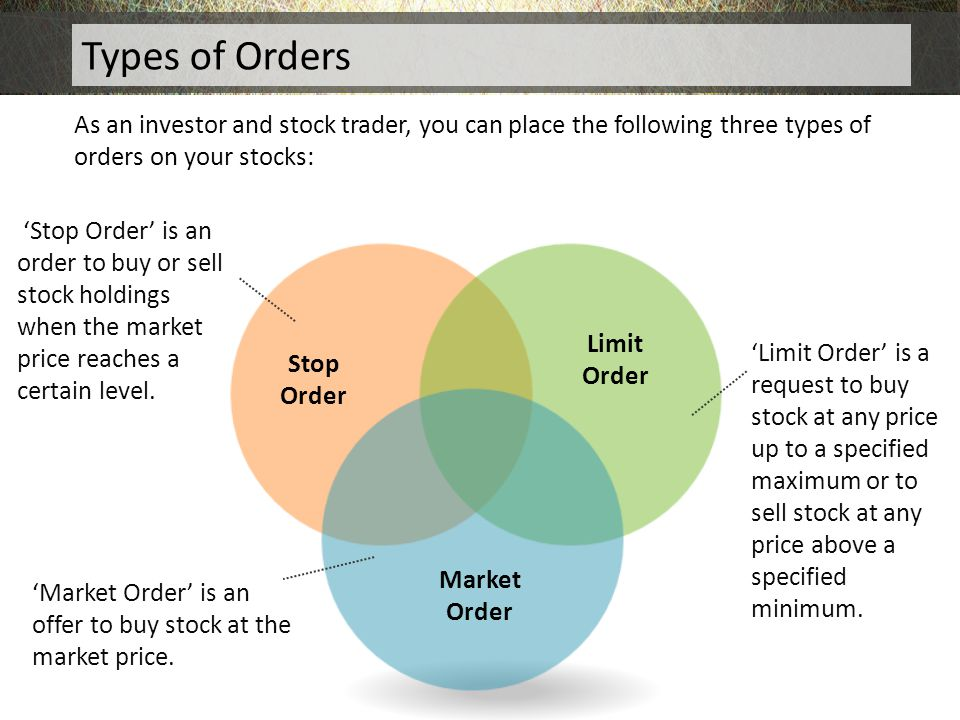 Types of Orders As an investor and stock trader, you can place the following three types of orders on your stocks: