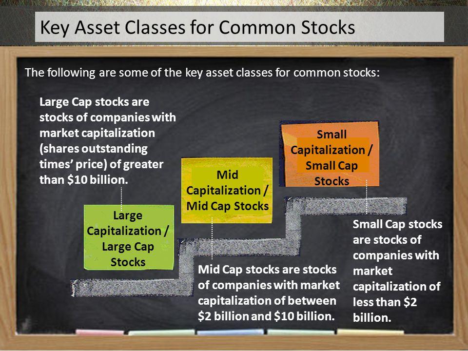 Key Asset Classes for Common Stocks