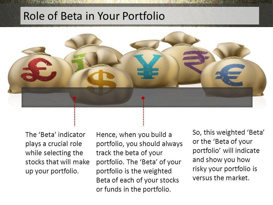 Role of Beta in Your Portfolio