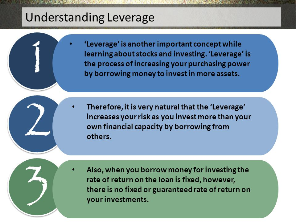 1 2 3 Understanding Leverage
