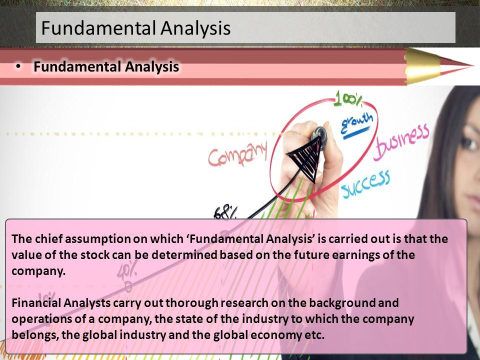 Fundamental Analysis Fundamental Analysis