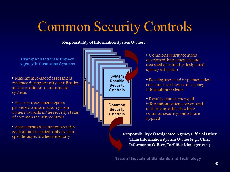 Information System Security Control Architecture Issca