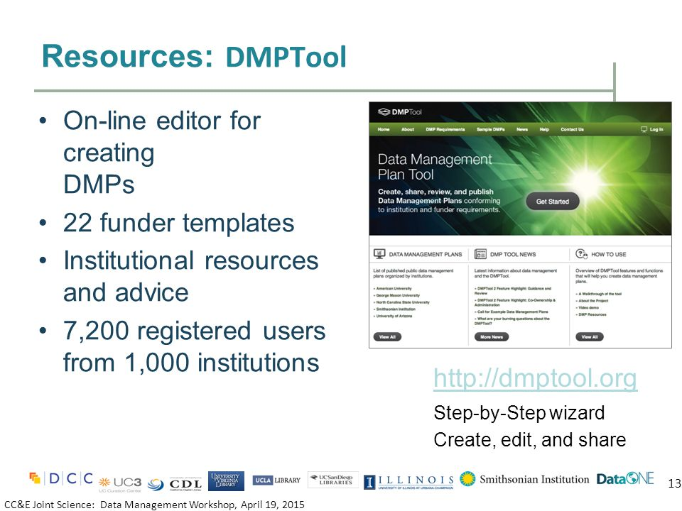 Elements of a Data Management Plan - ppt download