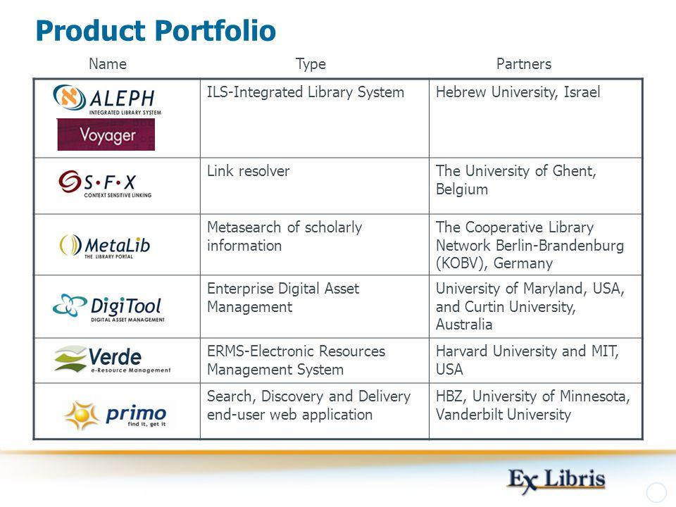 Product Portfolio Name Type Partners Hebrew University, Israel
