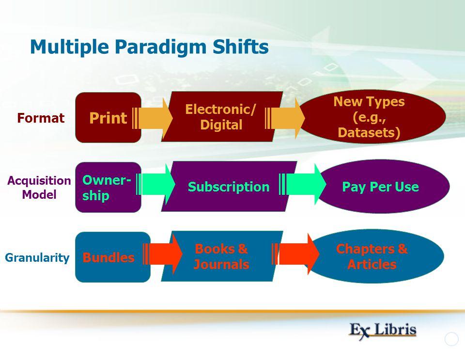 Multiple Paradigm Shifts