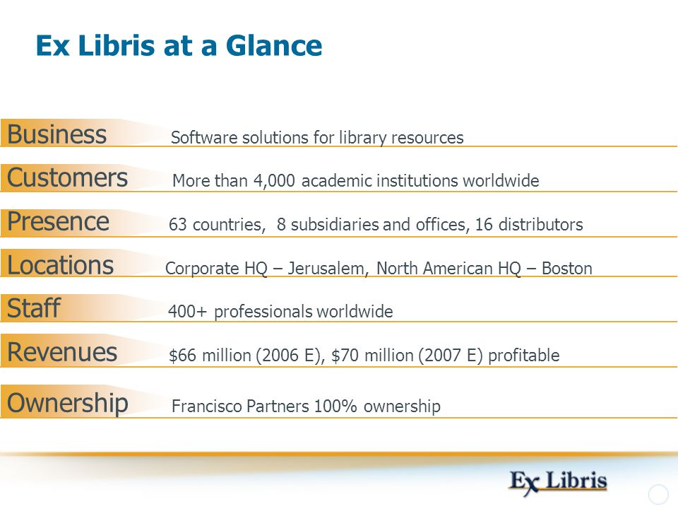 Ex Libris at a Glance Business Software solutions for library resources. Customers More than 4,000 academic institutions worldwide.