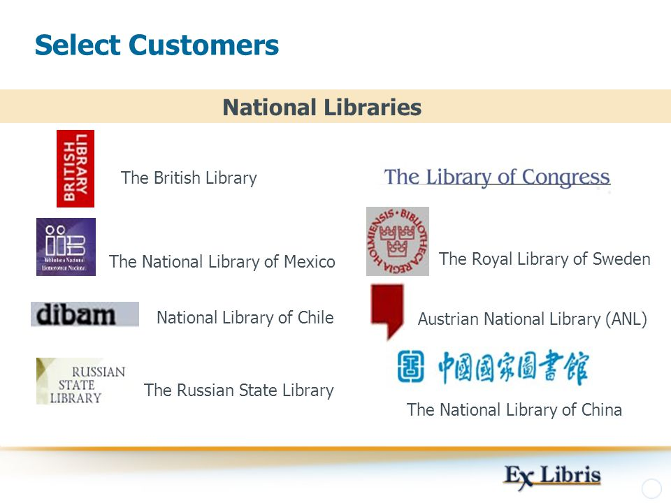 Select Customers National Libraries The British Library