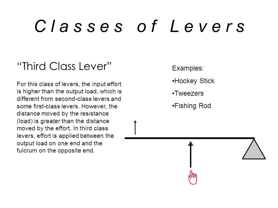 Third Class Lever Everyday Pictures to Pin on Pinterest - ThePinsta