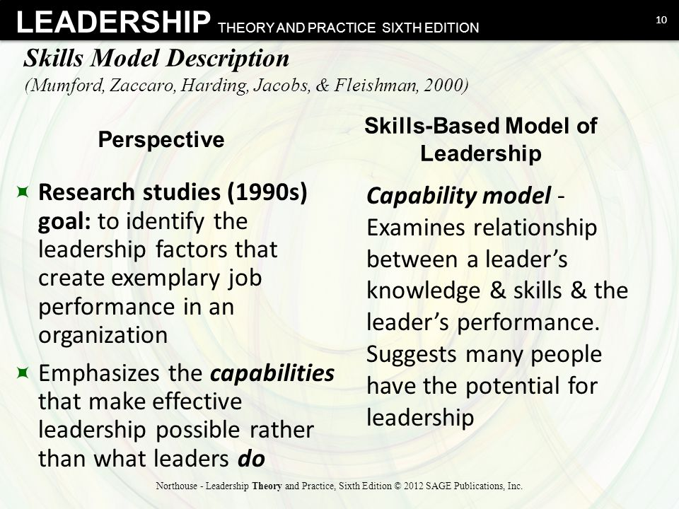 Skills-Based Model of Leadership