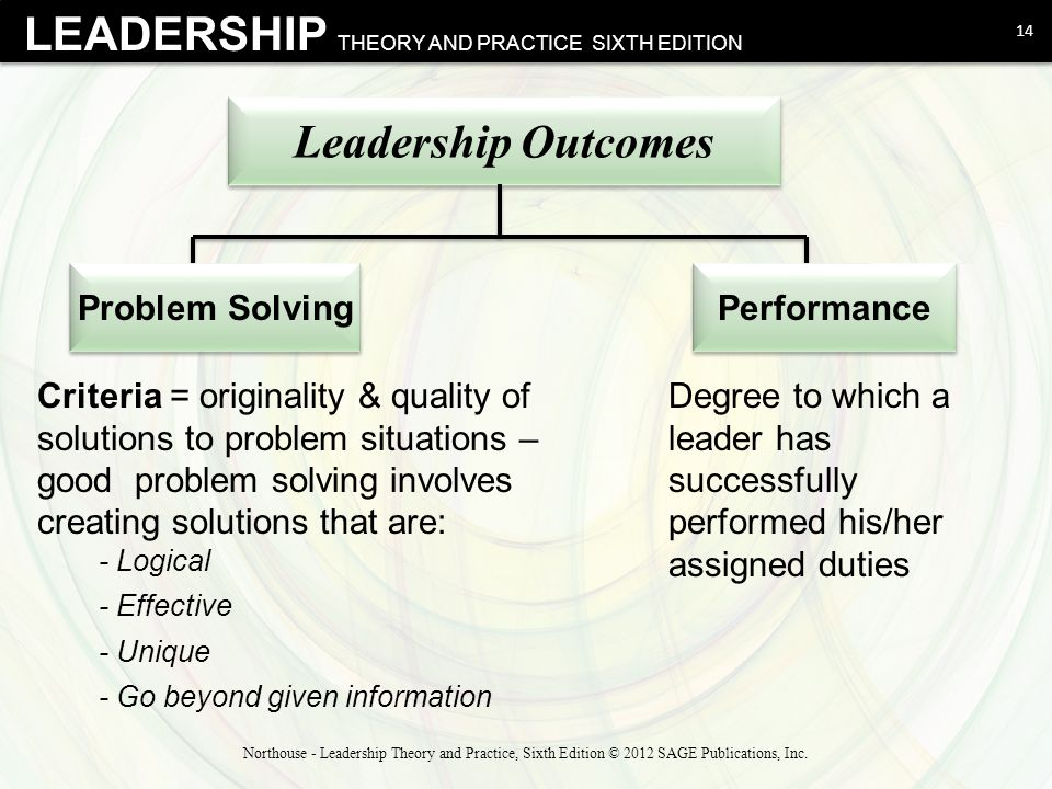Leadership Outcomes Problem Solving Performance