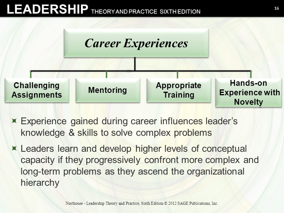 Career Experiences Challenging. Assignments. Mentoring. Appropriate. Training. Hands-on. Experience with.