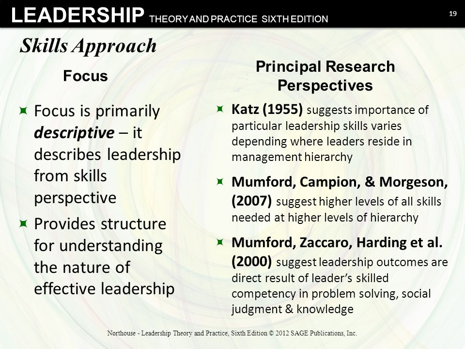 Principal Research Perspectives
