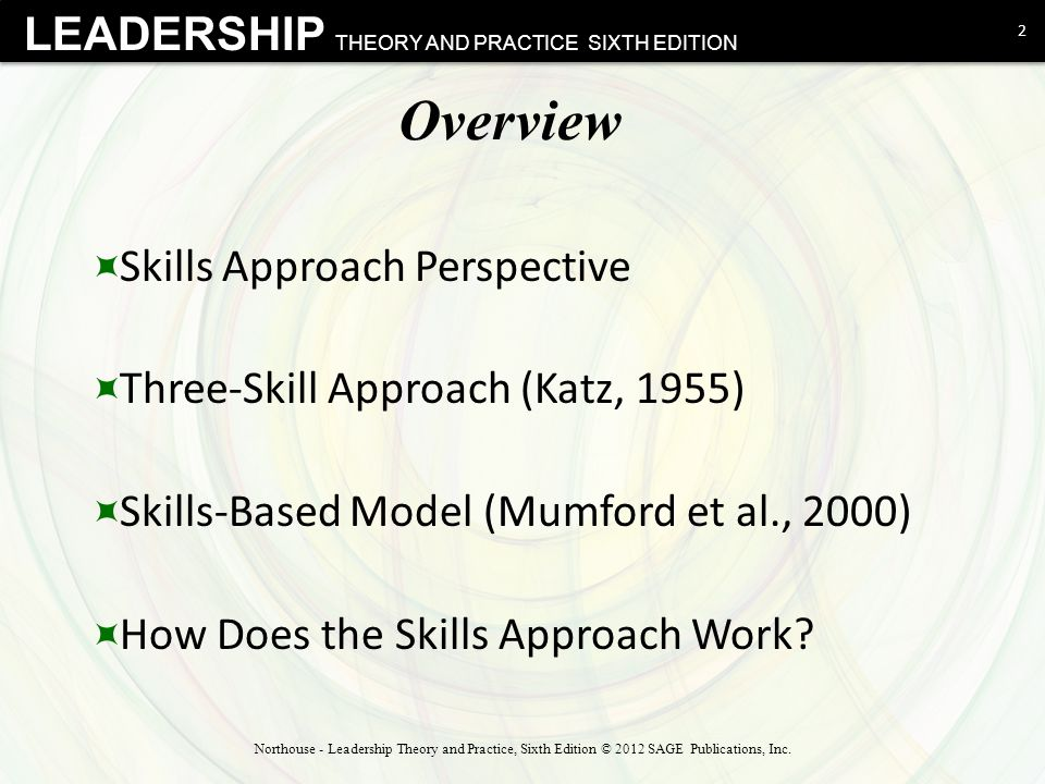 Overview Skills Approach Perspective Three-Skill Approach (Katz, 1955)