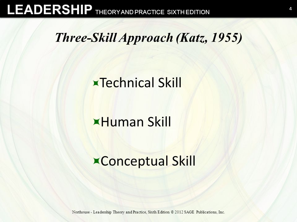 Three-Skill Approach (Katz, 1955)