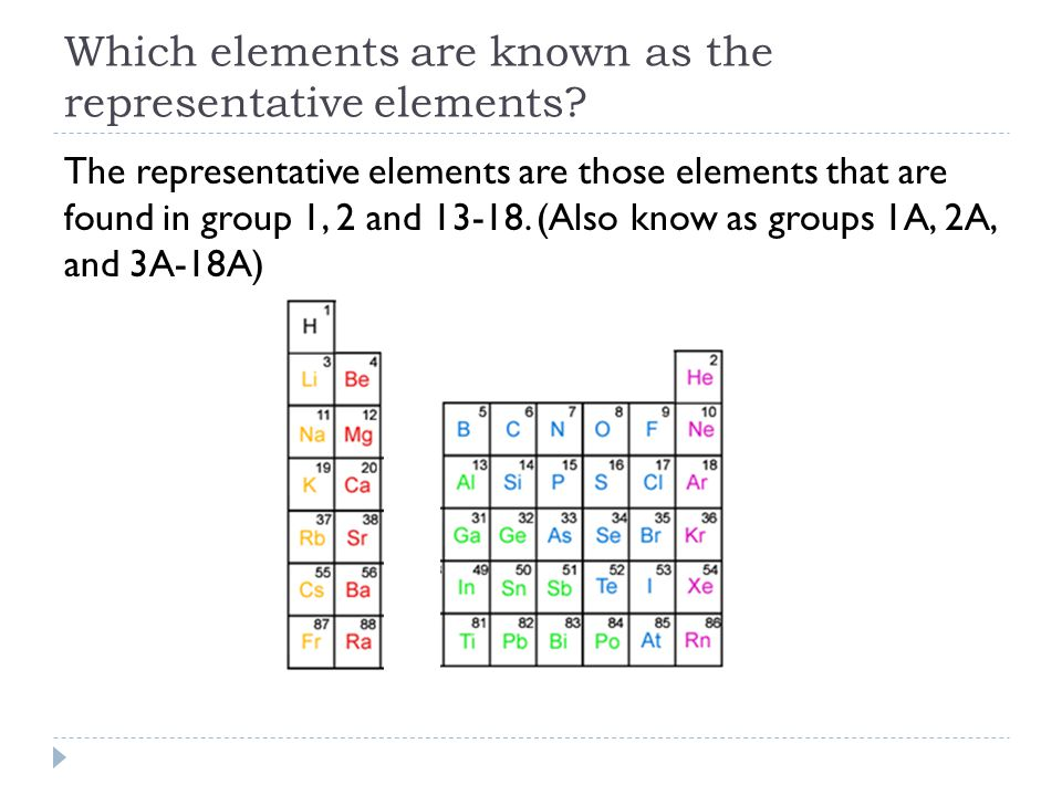 Which elements are known as the representative elements