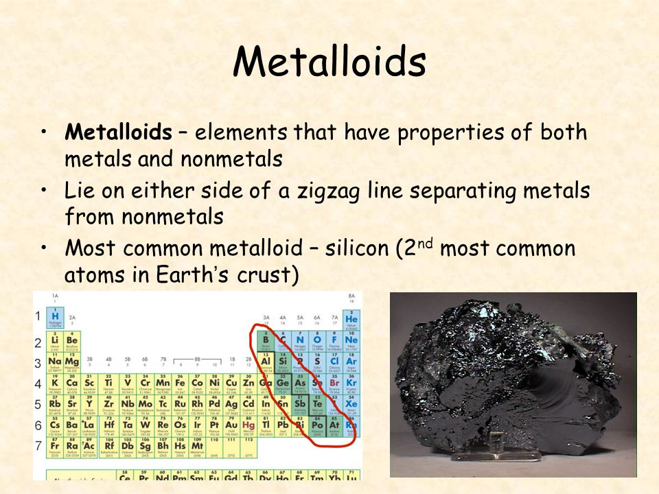 The periodic table is a map of the elements. - ppt video ...
