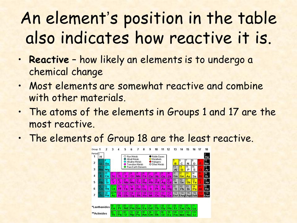 Periodic Table 10th element on the periodic table : The periodic table is a map of the elements. - ppt video online ...