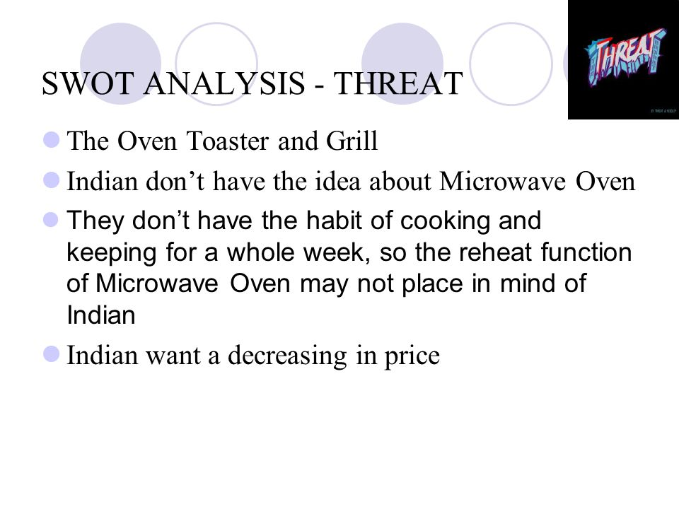 Marketing Microwave Ovens To A New Market Segment Ppt