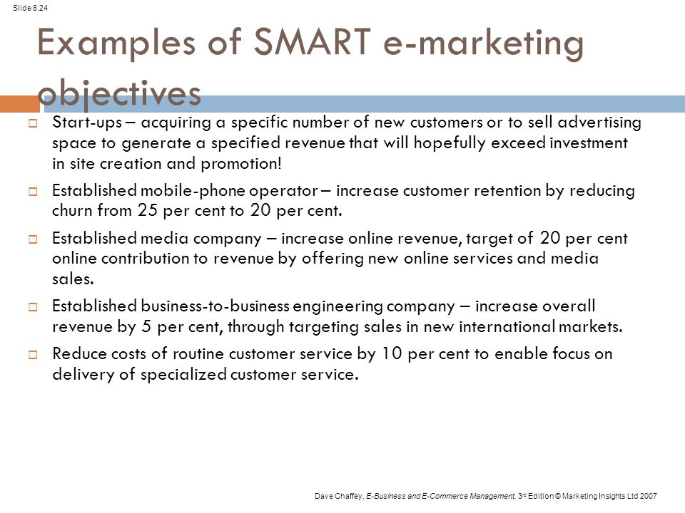 Objectives of consumer awareness?