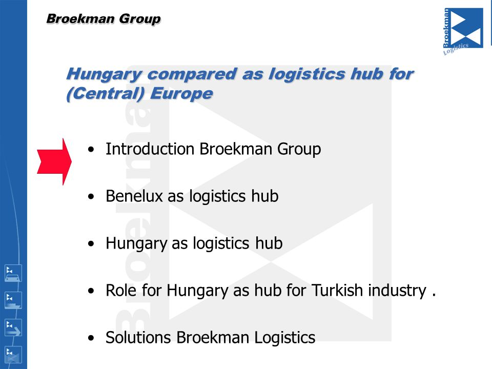 central europe and hungary logistics system Transport and logistics companies operating in hungary europe, transport and logistics freight exchange the cargoagent system is a.