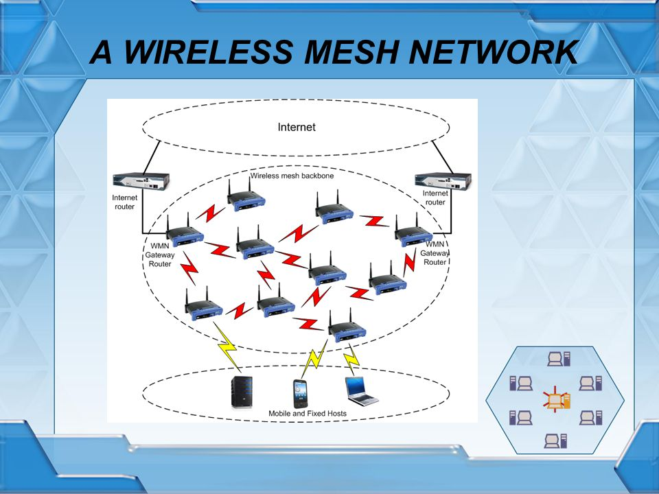 advantages and disadvantages of wireless mesh network Some advantages of tree network topology include easy to set up andextend it is also inexpensive its disadvantages, on the otherhand, include limit on central cable length and number of nodes.
