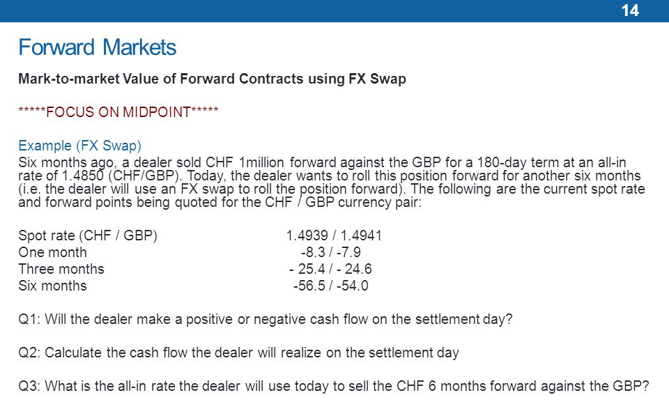 Fx forward rates quoted