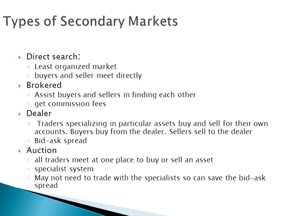 Types of Secondary Markets