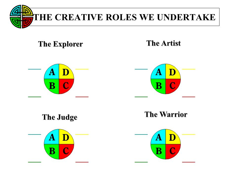 THE CREATIVE ROLES WE UNDERTAKE