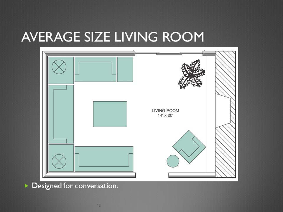 Room planning living area ppt video online download for Average family room size