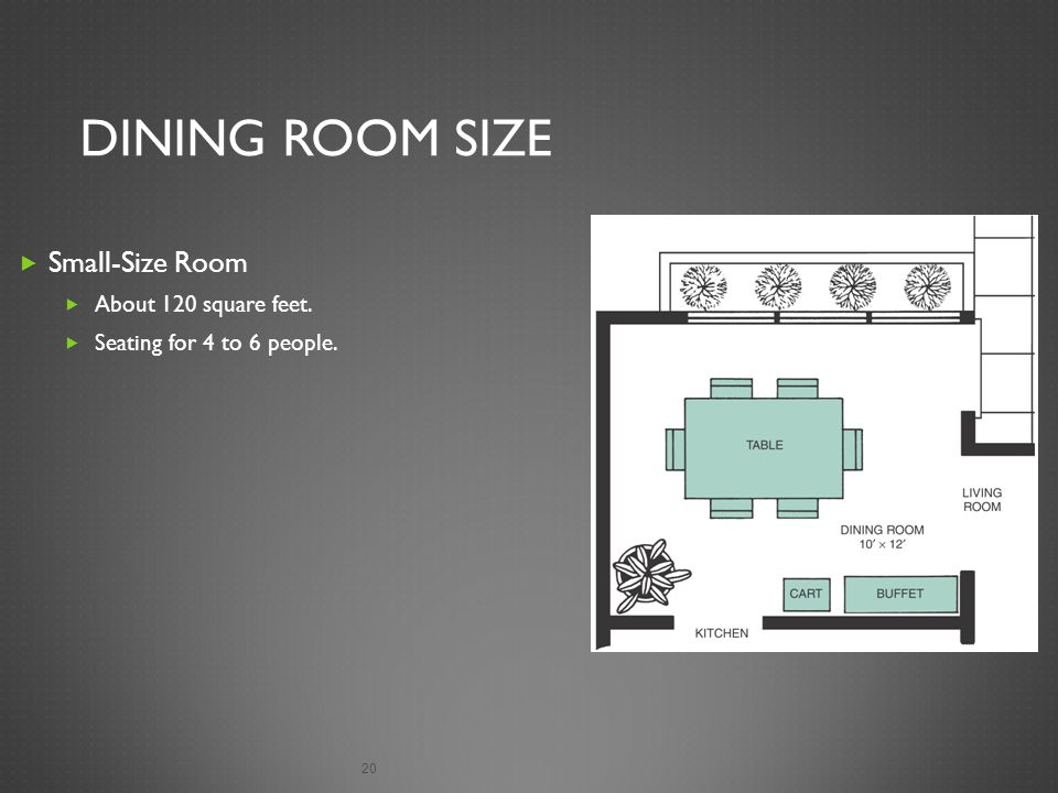 Room planning living area ppt video online download for Square footage of a room