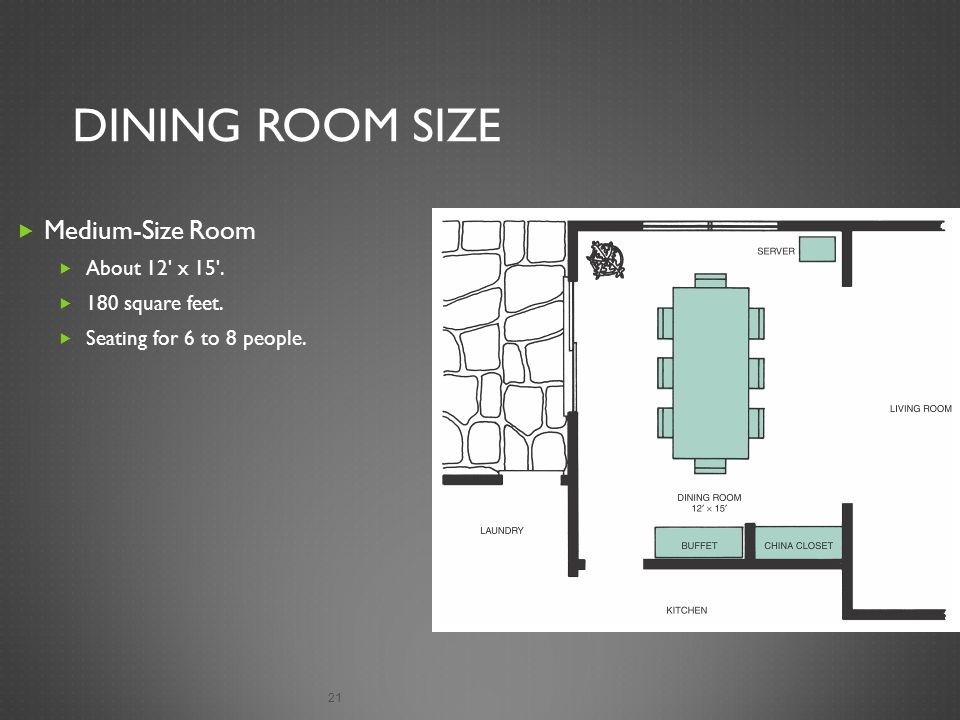 Dining room size for 8 for 12 by 12 room sq ft