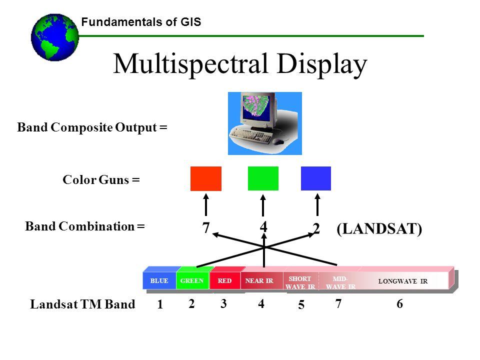 landsat 7 band combinations pdf